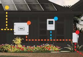 residential Solar panel installation in Ventura County