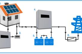 solar-battery-storage